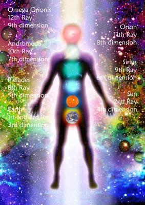 Interstellar Oneness That We Are